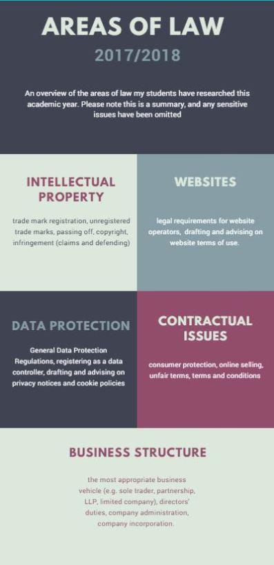 EC blog - legal areas 201718